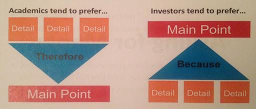 investor-chart